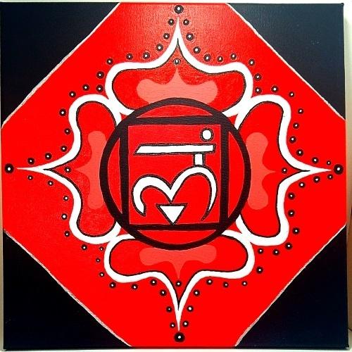 Root Chakra Symbol Painting Chakra Test